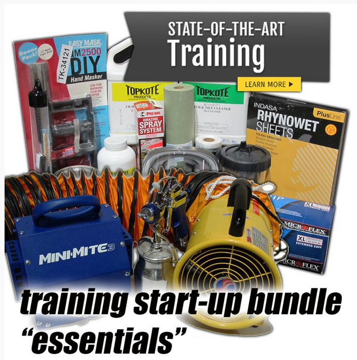Refinishing training startup kit